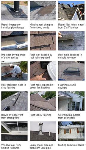 Roof Repair Issues