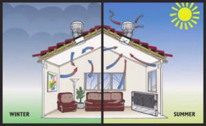 roof-ventilation-system