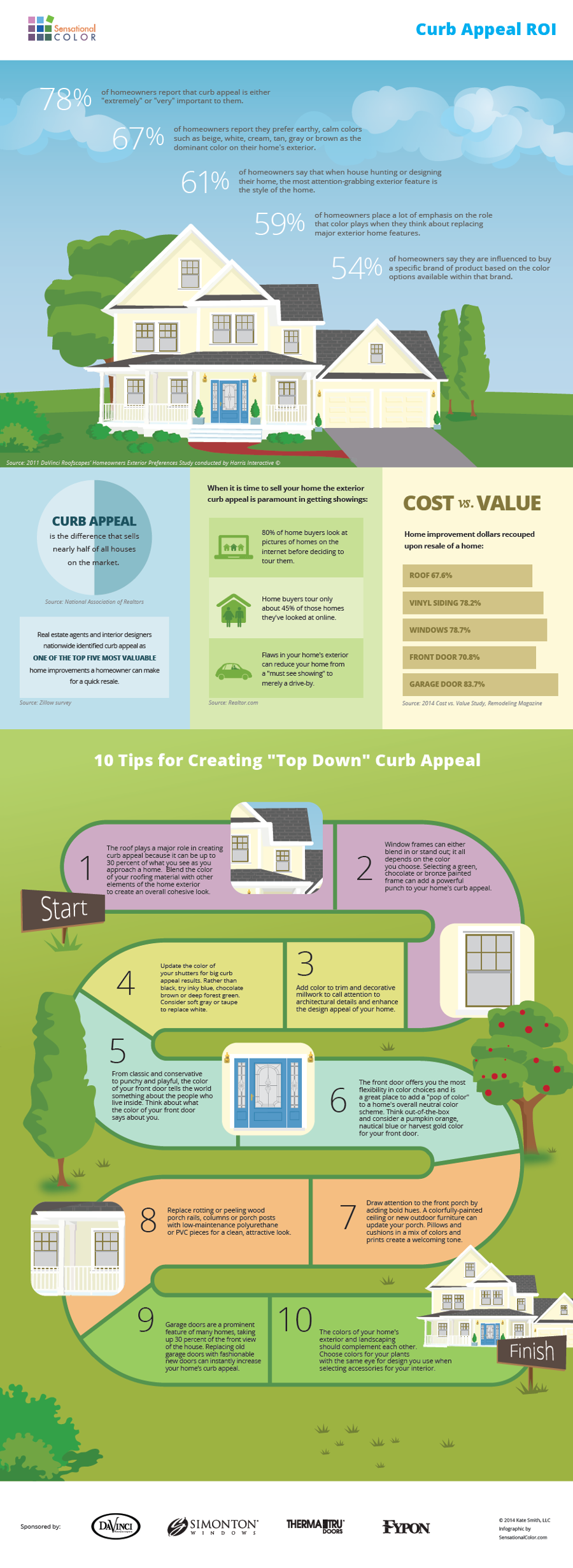 curb-appeal-infographic